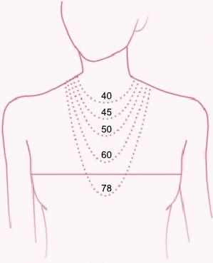 različne dolžine verižic